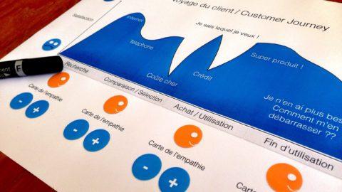 Optimiser le parcours client d'un site de grossiste